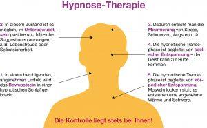 Hypnose München - Der sanfte Weg zu einer starken Seele